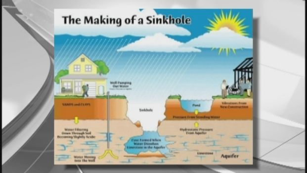 [MI] Expert Talks About Possiblity of Sinkholes in South Florida
