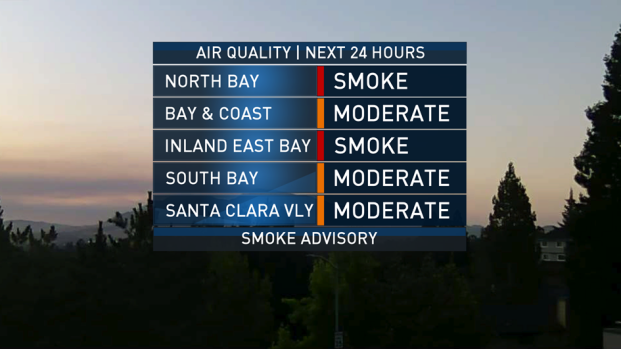 [BAY] Bay Area's Weather Forecast: Hazy Skies, Fire Danger