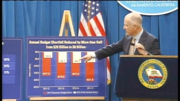[BAY] Raw Video: Jerry Brown Gives the Bad Budget News