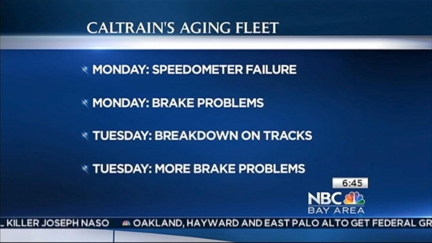 [BAY] Caltrain Grapples With Aging Fleet
