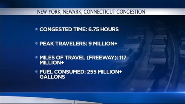 [NY] NYC Among America's Most Congested Urban Areas