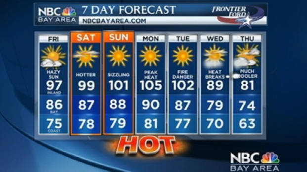 [BAY] Triple Digits in the Forecast