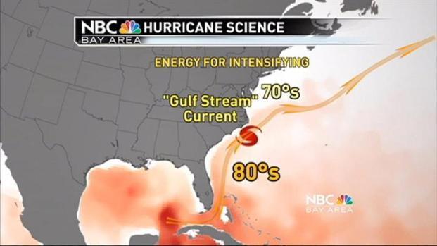 [BAY] Hurricane High Tech: Tracking Irene