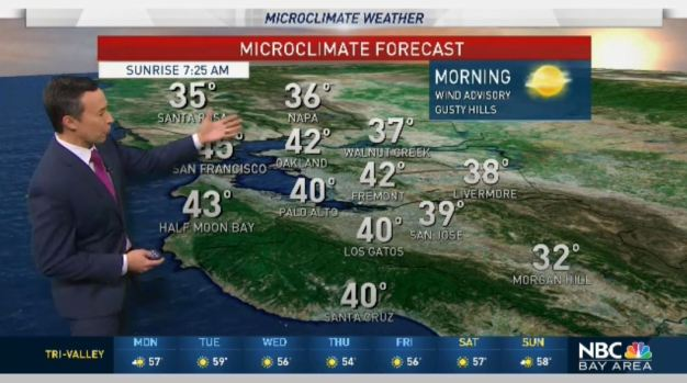 [BAY] Forecast: Cold, Gusty Winds to End 2018