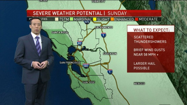 Sunday's Forecast: Scattered Thunderstorms, Heavy Downpours