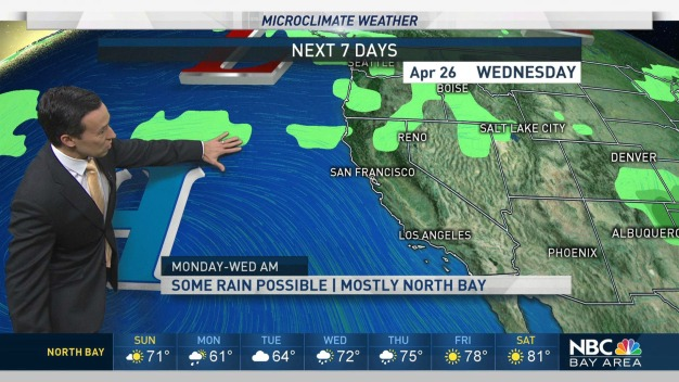 Rob's Forecast: Cooler Temps, Rain Chance Ahead
