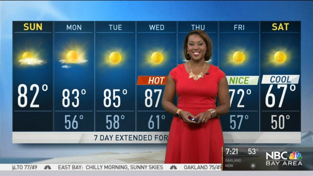 Kari's Forecast: Sunshine With Warmer Temperatures