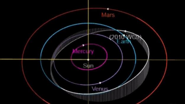 Asteroid Comes Unusually Close to Earth