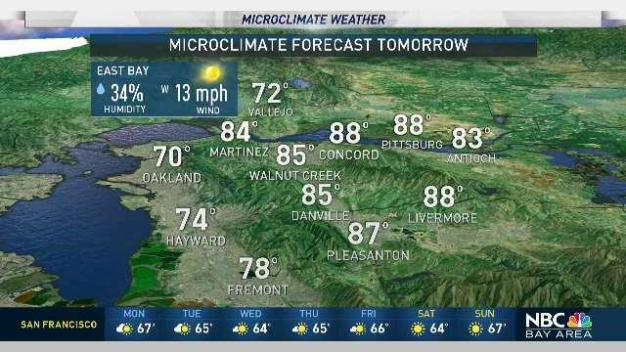 Forecast: Early Fog and Slight Cooling