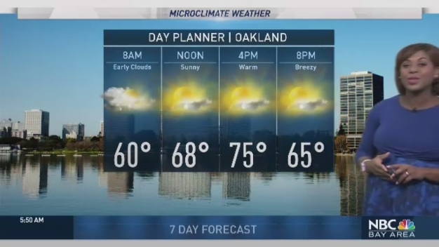 Kari Hall's Friday Forecast: A Touch Warmer