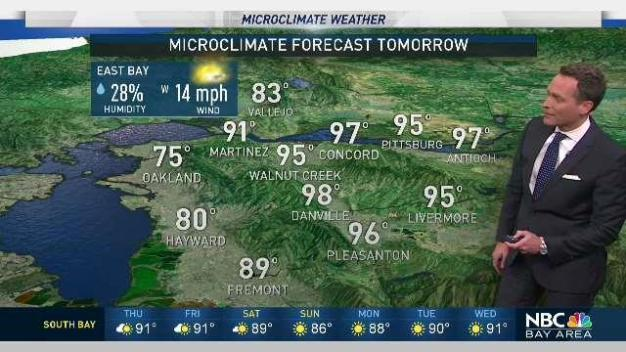 Jeff's Forecast: Few Clouds and Humid Heat