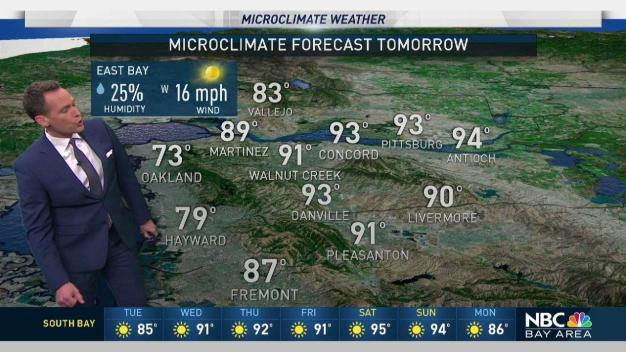 Jeff's Forecast: Hot 90s Return