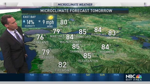 Jeff's Forecast: Warm Week and Rain Forecast