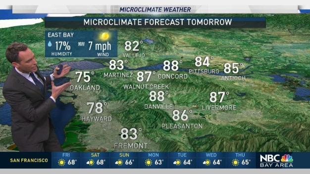 Jeff's Forecast: Warming Friday