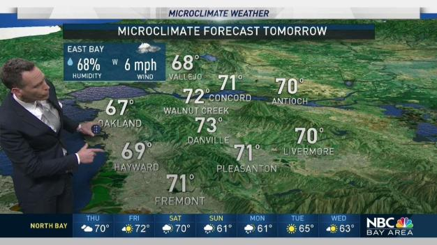 Jeff's Forecast Mild Thanksgiving and Rain Outlook