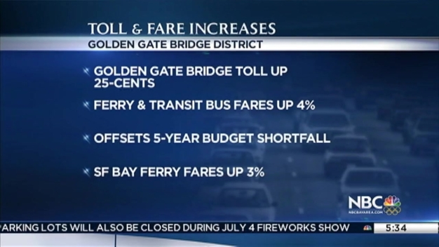 Golden Gate Bridge, Ferry and Transit Fares Increase Friday