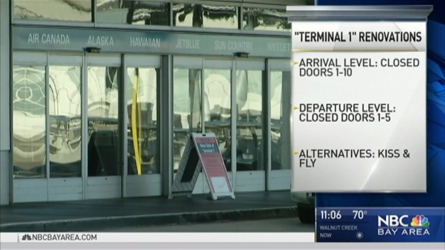 SFO Closes Terminal 1 Areas for $2.4 Billion Renovation