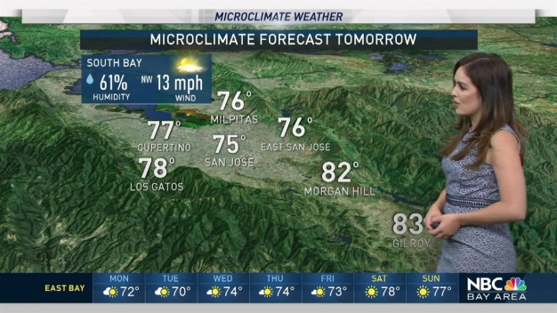 Vianey's Forecast: Cooling Continues