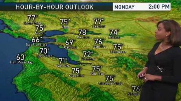 Kari's Forecast: Light Jacket Weather