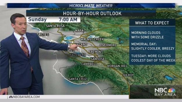 Rob's Forecast: Clearing After Morning Drizzle