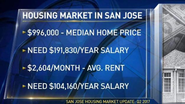 Former San Jose Leaders Push Rezoning Measure For Affordable Housing