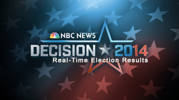 Local and State Election Results