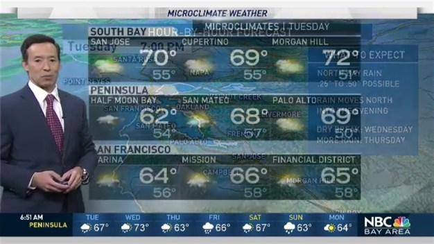 Rainy Start, Drying Into Wednesday