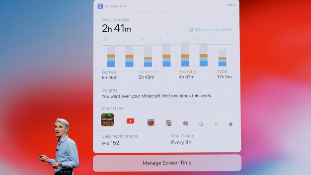 New iOS 12 Features Include Ways to Help Curb iPhone Use