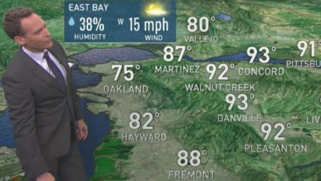 Jeff's Forecast: AM Clouds, Warm & Slight Humidity