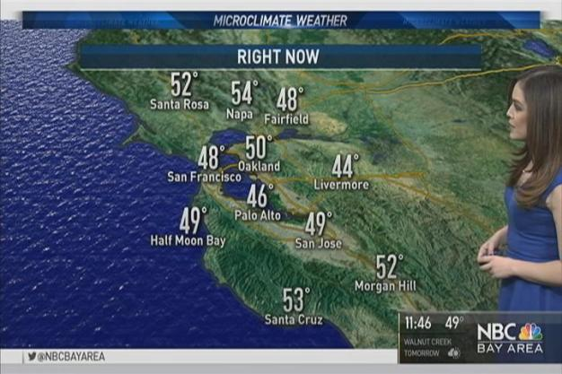 Vianey Arana's Tuesday Forecast: Early morning scattered showers will exit by afternoon