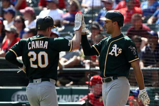 Manaea, Semien Lead A's to Sweep of Rangers