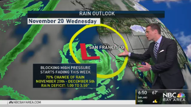 Jeff's Forecast: Clouds Linger and Rain Outlook