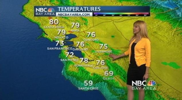 [BAY] High Fire Danger Wednesday; Heat Relief Soon