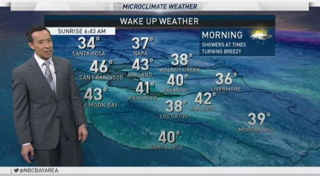 Rob Mayeda's Forecast: Scattered Showers Across Bay Area