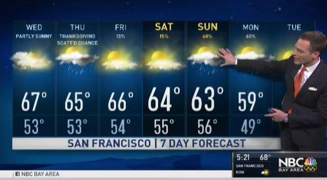 Jeff's Forecast: Isolated Fog & Travel Weather