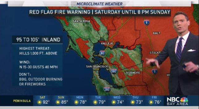 Jeff's Forecast: Hot Weekend Ahead