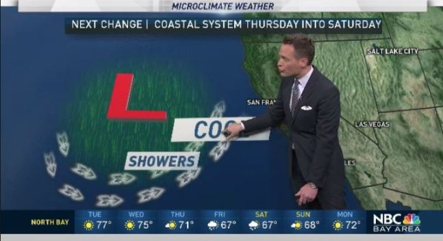 Jeff's Forecast: Shower Chance Ahead