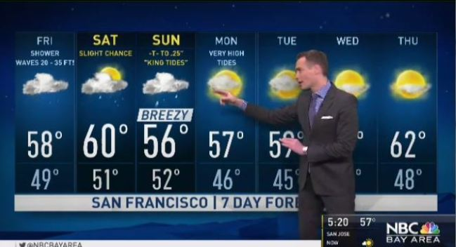 Jeff's Forecast: Scattered Rain Chance