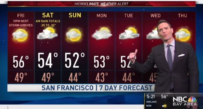 [BAY] Jeff's Forecast: Short Break; More Rain Saturday
