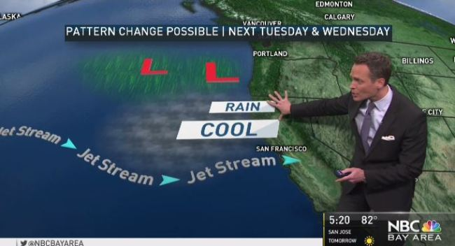 Jeff's Forecast: Rain Outlook