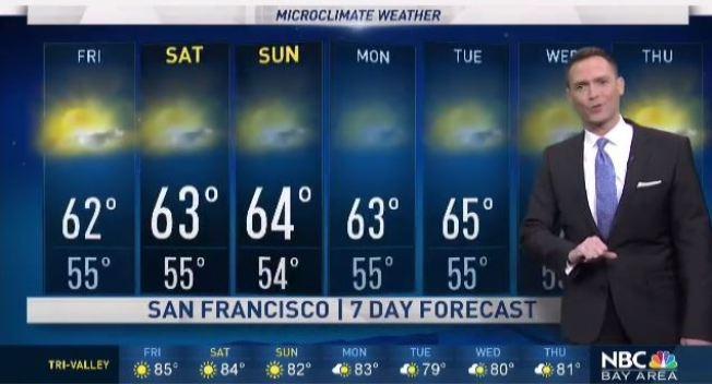 Jeff's Forecast: Great Weekend Ahead