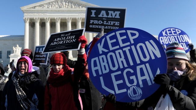 California: Insurers Must Cover Elective Abortions