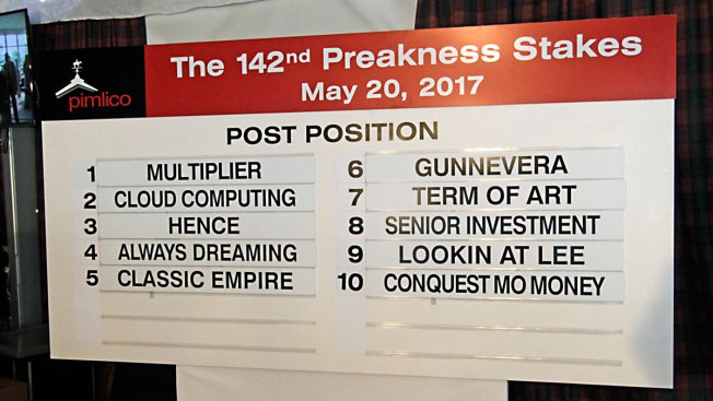 2017 Preakness Stakes: How to Watch