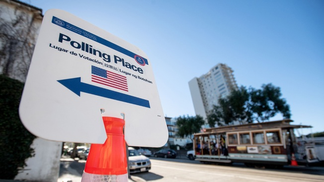 California Campaign Spending Topped $1 Billion
