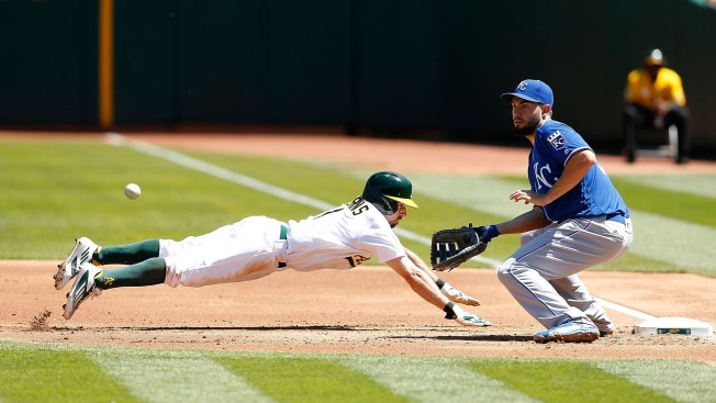 Early Offense, Sonny Gray Guide A's Past Royals