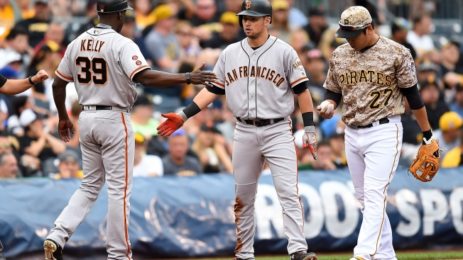 Panik, Giants Beat Pirates for 12th Win in 14 Games
