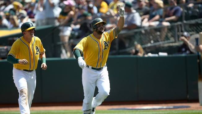 A's Walk-Off on Tigers For Second Game in a Row
