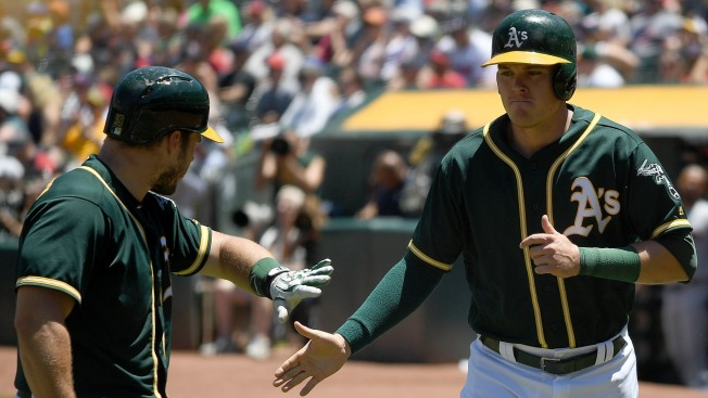 Big First Inning Powers A's to Sweep of Indians