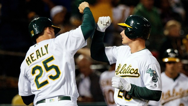 A's Fight Back to Walkoff on First-Place Astros