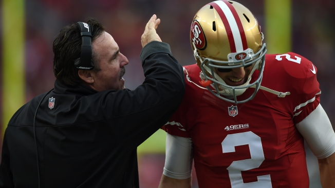 Jim Tomsula Unsure Of His Future With 49ers